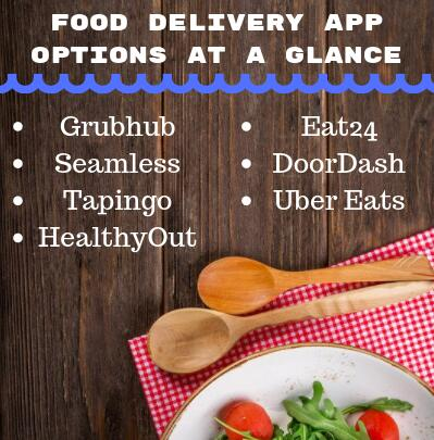 food delivery apps, food ordering options, apps, student life