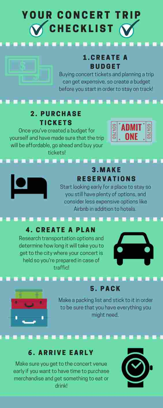 What to Know When You're Traveling to a Concert | College News